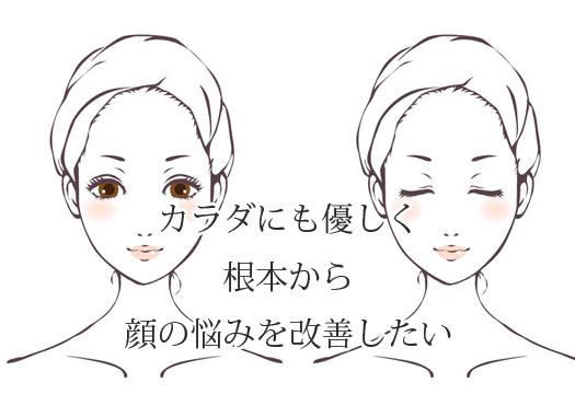 根本から顔の悩みを改善