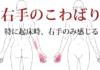 手のこわばりが鍼治療により改善した症例