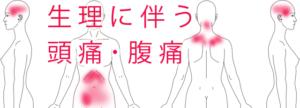 生理痛症例1