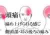 鍼灸により改善した頭痛の症例